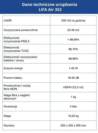 tabela la325